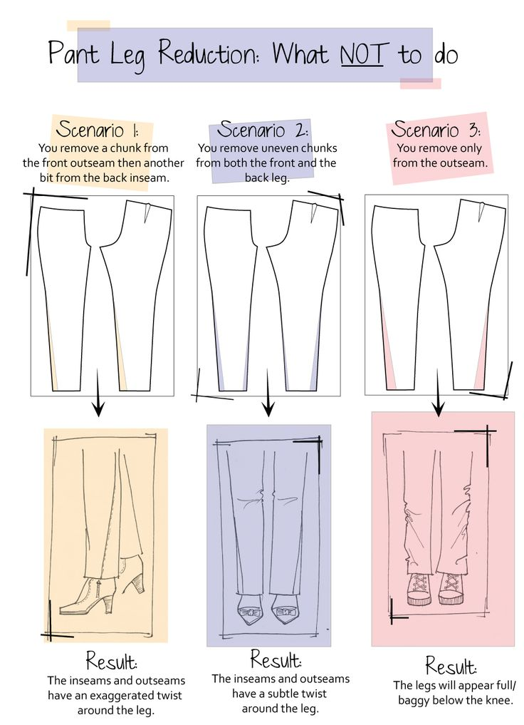 Slim it Down Make a Wide Leg Skinny. What not to do and why. (Trousers and Pants fitting.)