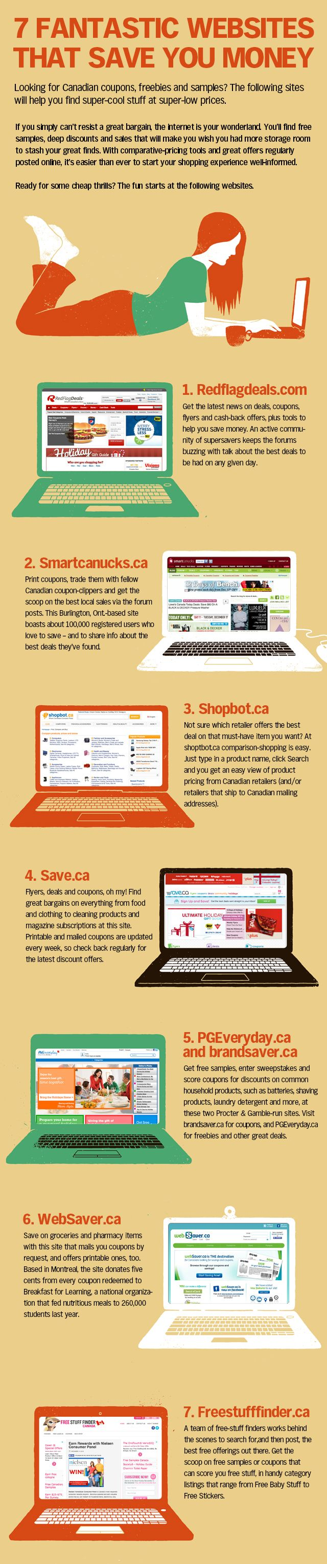 #INFOGRAPHIC Looking for Canadian coupons, freebies and samples? Visit these 7 websites