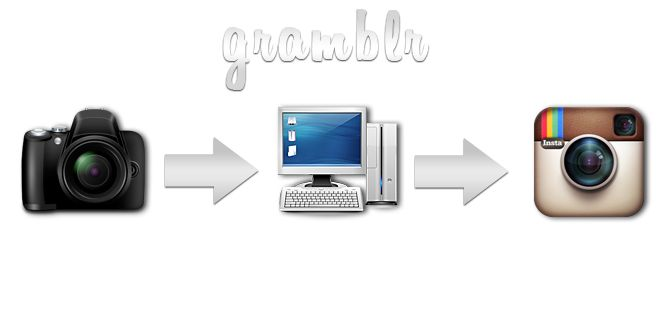 Gramblr - Upload photos to Instagram from your PC, Mac, Computer!omg! so happy i found this!! :D
