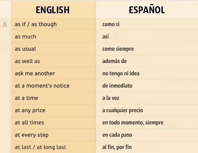 Pin De Elizabeth Cruañas En Frases Como Aprender Ingles Basico Conversaciones En Ingles Palabras De Vocabulario
