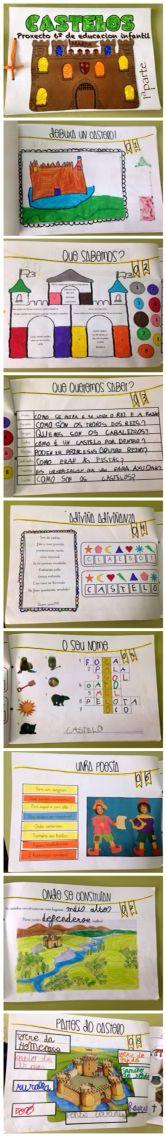 """Proyecto """"CASTELOS"""" de 6º de Educación Infantil elaborado y realizado en el cole!"""