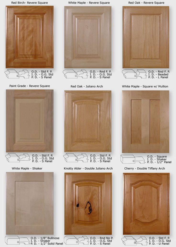 Taylor Cabinet Doors | Replacement Cabinet Doors