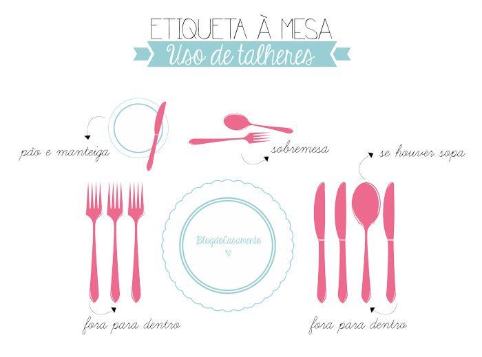 O uso de talheres e etiqueta à mesa   http://www.blogdocasamento.com.br/o-uso-de-talheres-e-outras-etiqueta-mesa/