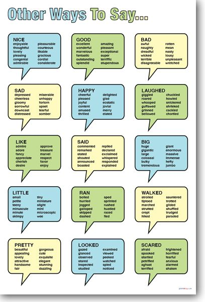 Best 25+ Synonyms for great ideas on Pinterest Synonyms for - another word for to do list