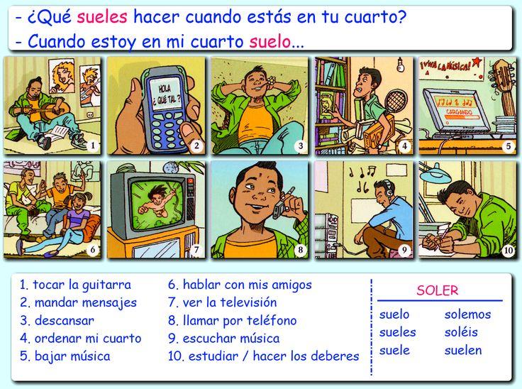 Me encanta escribir en español: soler