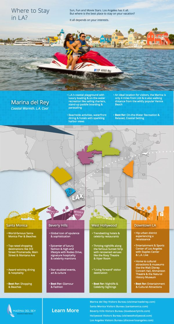 Where to stay in LA?  Our #infographic is a great tool for #travelers planning their next #trip to #LosAngeles