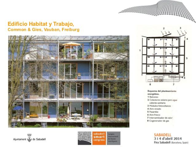 Fresh Edificio Habitat y Trabajo Common u Gies Vauban Freiburg