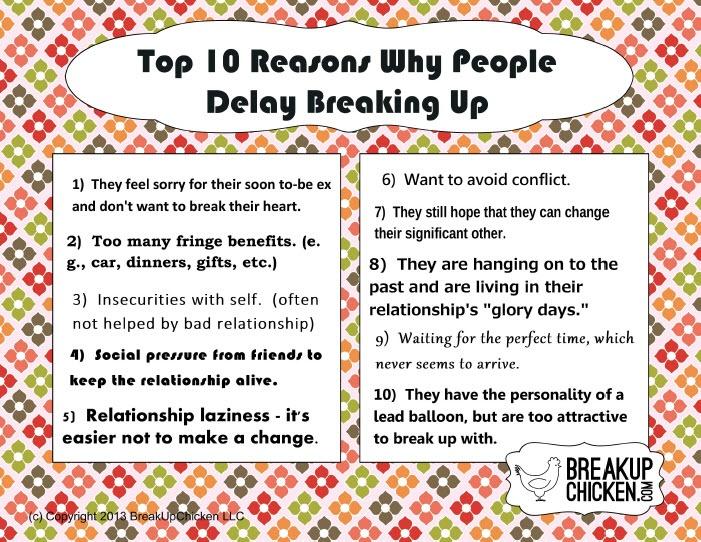 Top 10 Reasons Why People Delay Breaking Up | Breakup