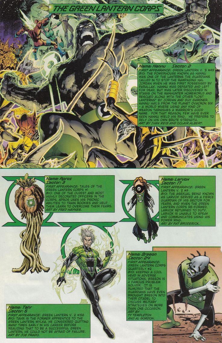 Batteries Ebay And Green Lantern Rings
