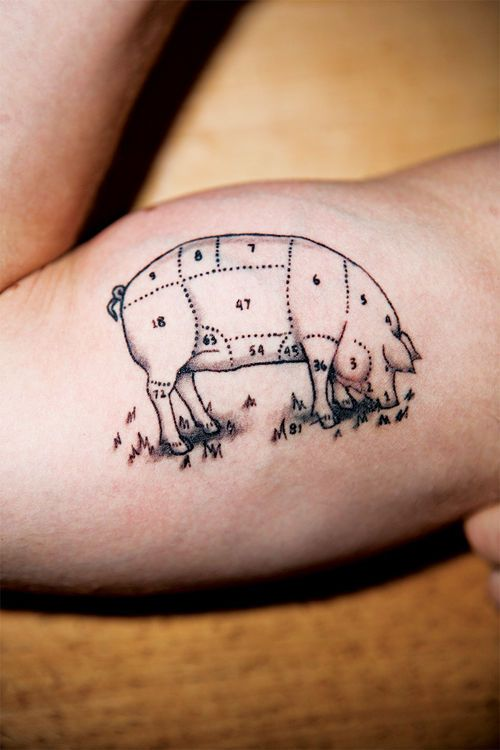 #foodtattoos #food #tattoo #luvo #pork #pig | Food Tattoos ...