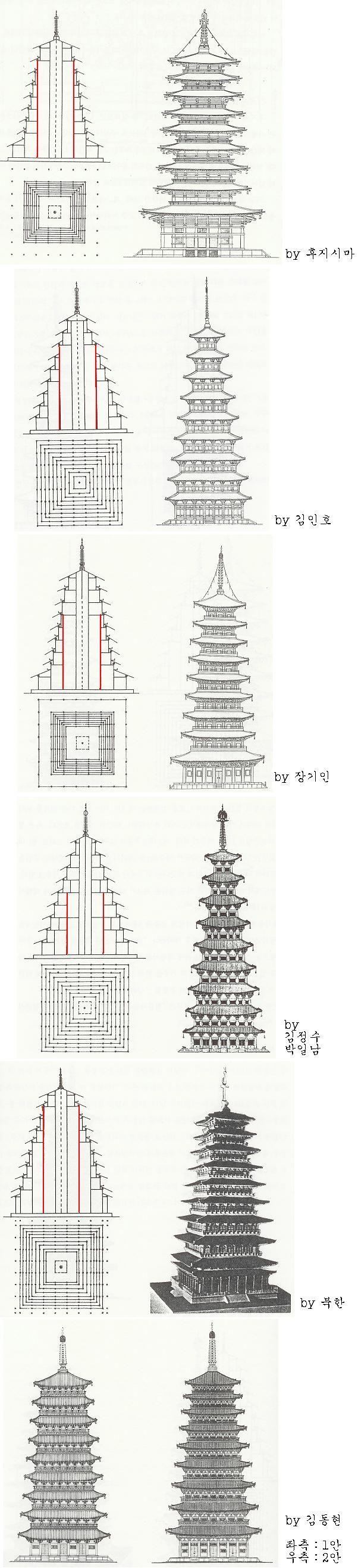 Various proposed reconstructions of the 9-story wooden pagoda of Hwangnyongsa Temple 황룡사 발굴 이후로, 여러 연구자들이 9층 목탑에 대해 각기 다른 복원안을 발표하였다. 대표적인 것을 추리면 다음과 같다.