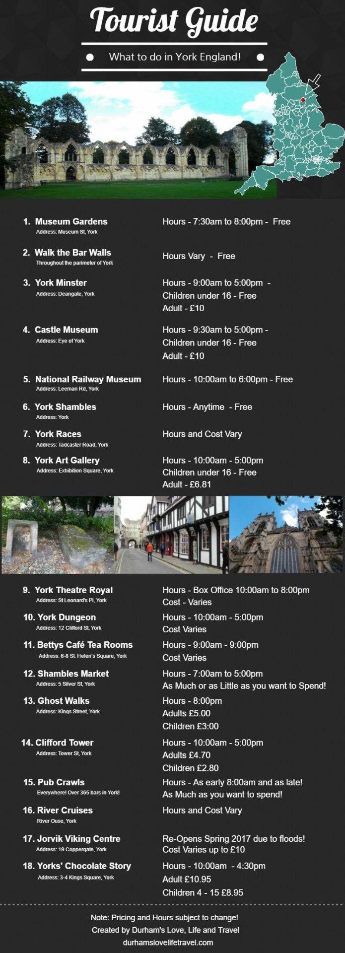 Tourist Quick Guide - York England