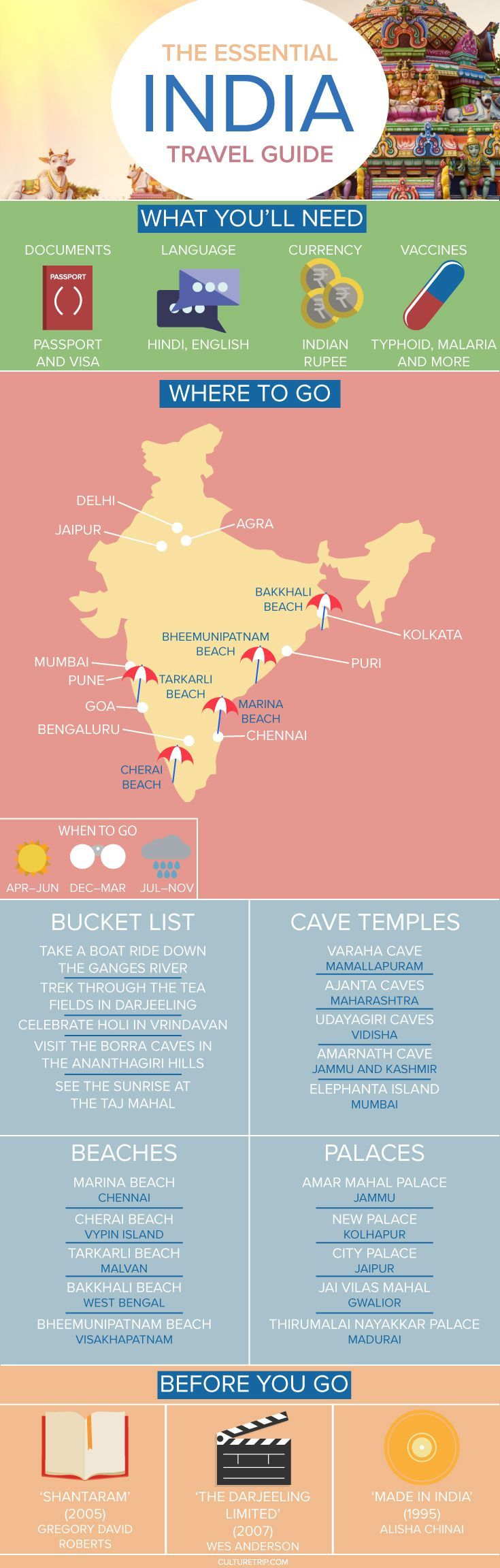 The Essential Travel Guide to India (Infographic)|Pinterest: @theculturetrip
