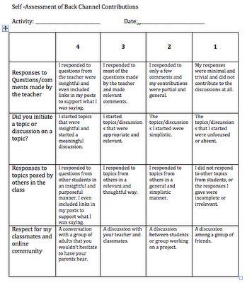 Conversation analysis essay