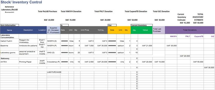 Black Inventory Control Template Excel http://exceltmp.com/black-inventory-control-template-excel/