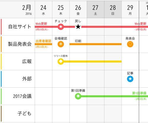 Pin By Lemon On アート ガントチャート 年間カレンダー カレンダー