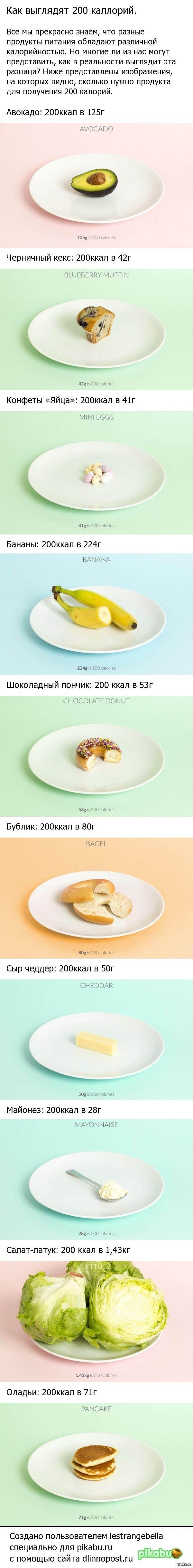 Как выглядят 200 калорий.