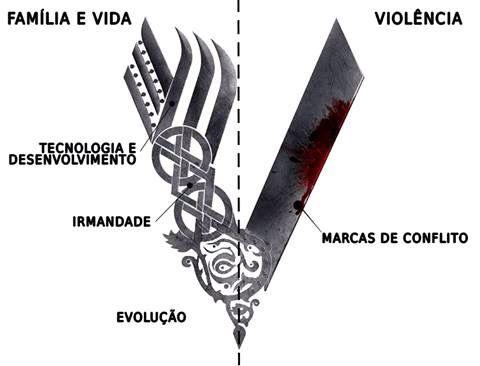 Símbolo do seriado Vikings                                                                                                                                                     Mais