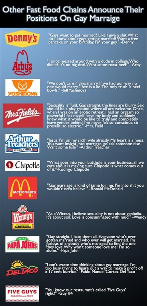 fast food chains on gay marriages