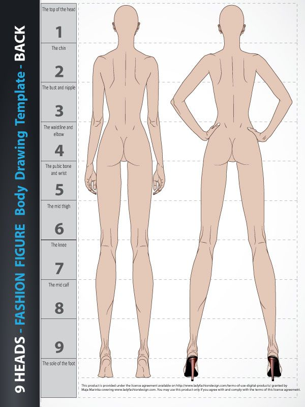 9 Heads - Fashion Figure Drawing Template Super awkward diagram