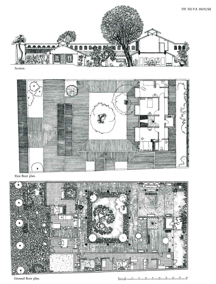 Remembering Bawa,Ena de Silva House - Copy drawing by Vernon Nonis, 1985.. Image