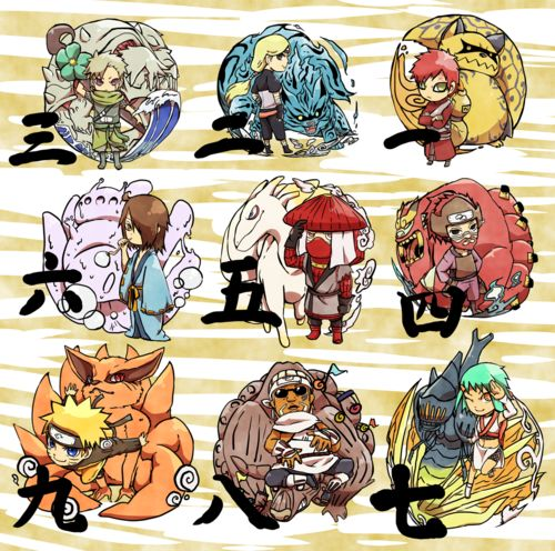 Nine Tails Jinchuriki: Tailed Beasts And Their Jinchuuriki.