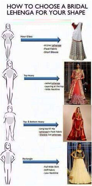 choose lehenga and choli according to your body shape