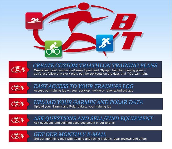 Strength Training Plan For Triathletes: Mini Sprint Triathlon Plan - Conservative 20 Week