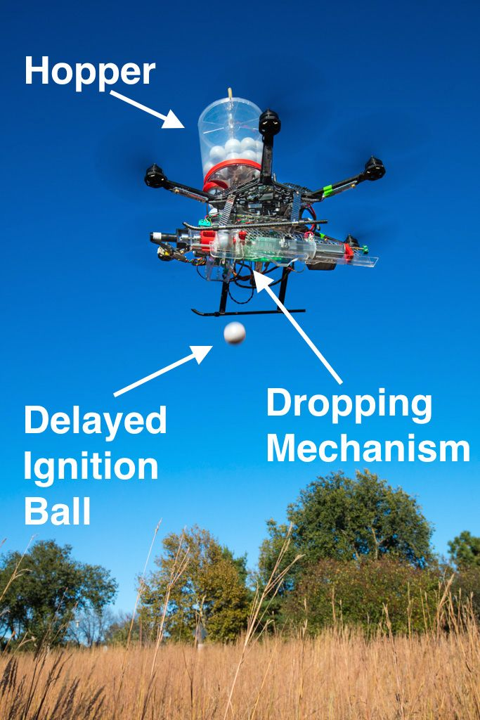 66 best Drönare UAV images on Pinterest Drones, Aerial drone and