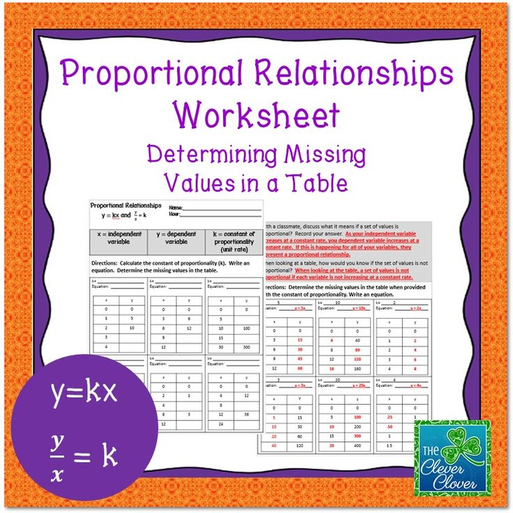 proportional relationships y kx 7 rp 2 equation and worksheets. Black Bedroom Furniture Sets. Home Design Ideas