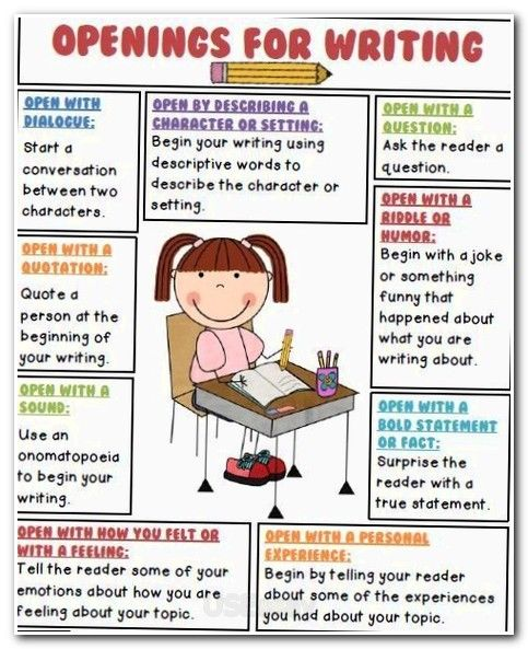 Writing Essays For Dummies: 25+ Best Ideas About Paragraph Writing Topics On Pinterest