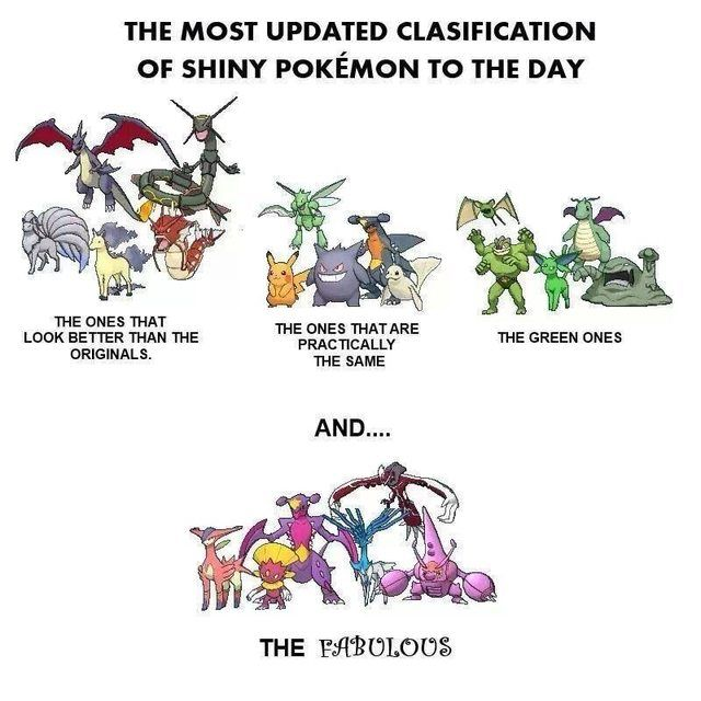 Updated Classification of Shiny Pokemon.