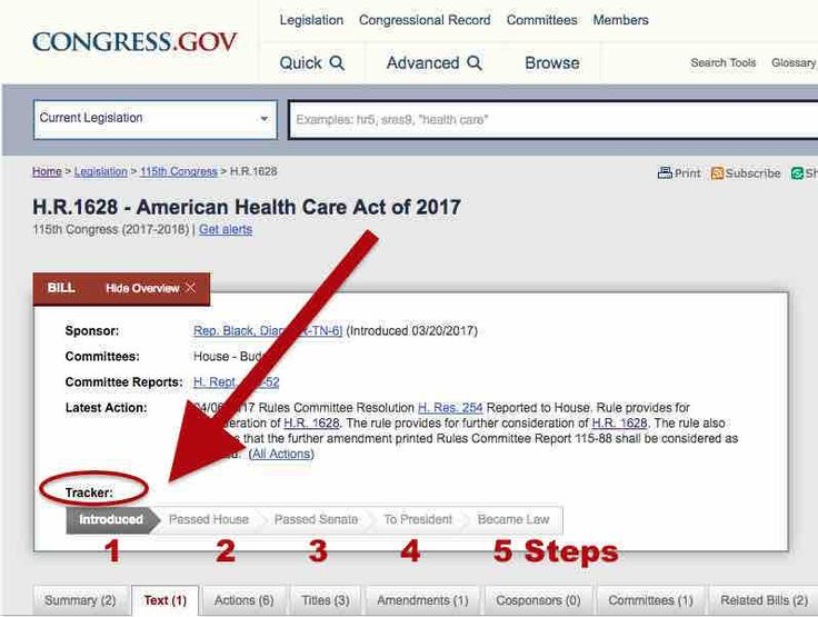 Follow The #AHCA Anybody Read This Stuff?  #fboLoud #tcot #maga #tpot #AmericaFirst https://www.congress.gov/bill/115th-congress/house-bill/1628/text … http://fboLoud.com 🇺🇸
