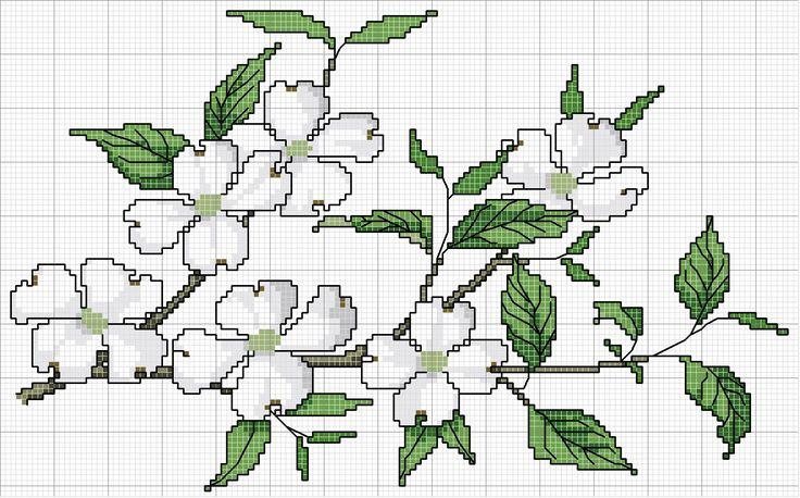 Artes da Nique: Gráficos em ponto cruz - Flores