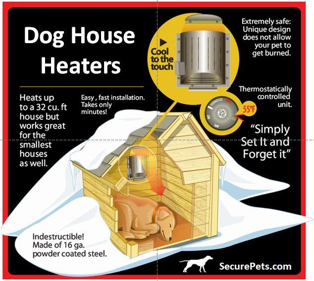 Upgrading your dog's house for Dog House Repair Month? Dog House Heater | Cat House Heater