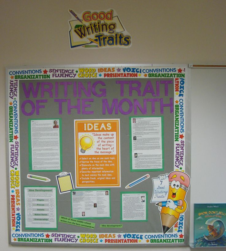 Writing Bulletin Board Ideas | Writing Bulletin Boards - Writing Lesson of the Month Network