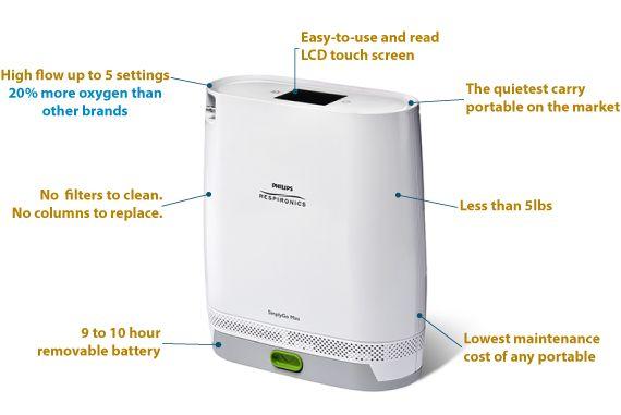 SimplyGO Mini Portable Oxygen Concentrator 1113601