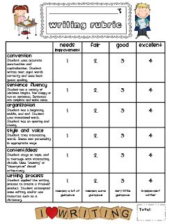 Hi Everyone! I made a rubric for the Easter stories that we did last week, and decided to make a generic one as well so I could share it wit...