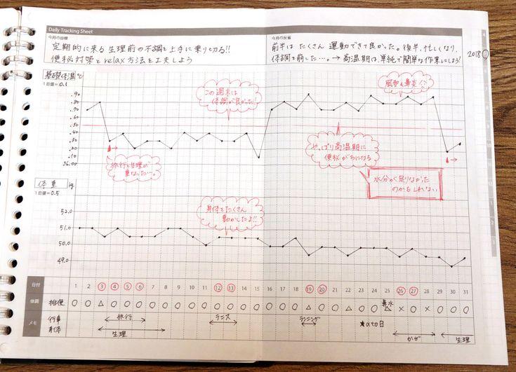 ガント チャート 手帳 ダウンロード