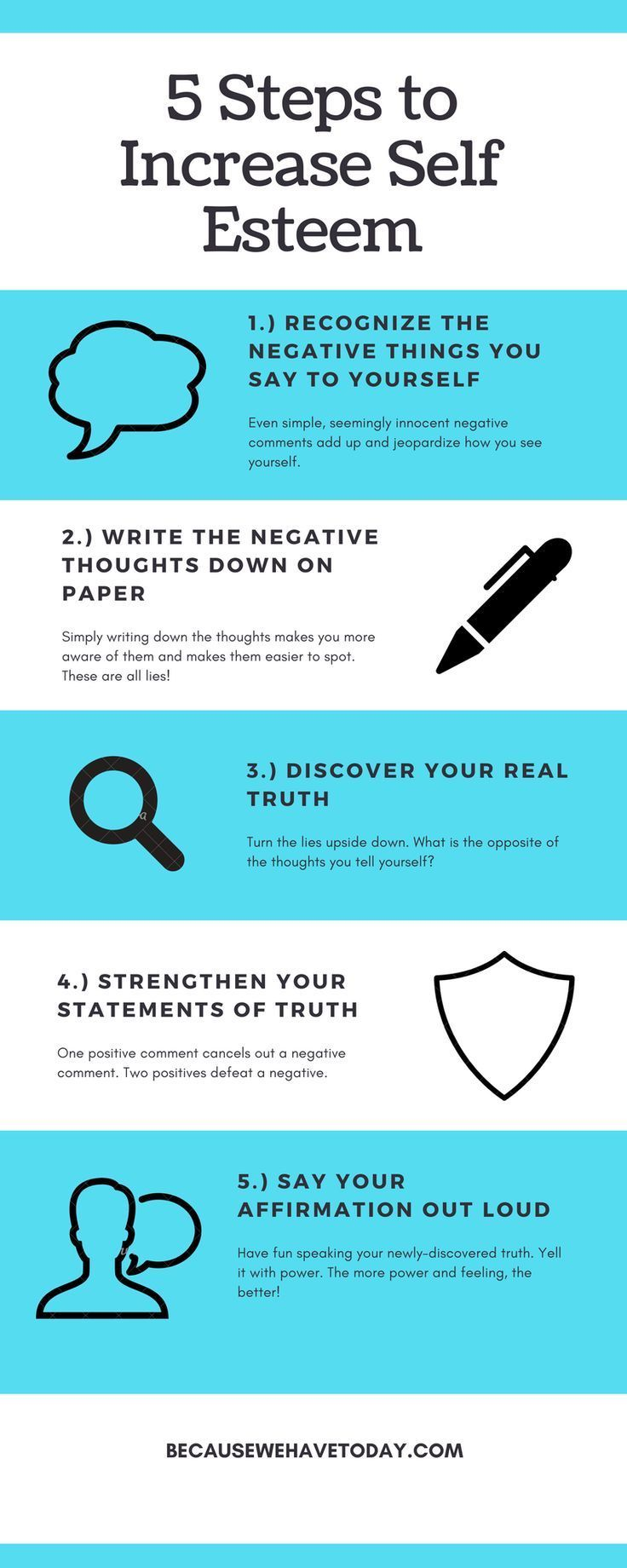 5 Steps To Increase Self Esteem Why Positive Affirmations Are Powerful Self Esteem Activities Self Esteem Quotes Self Confidence Tips