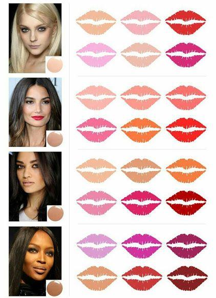 ¿Sabes cuál es el color de labios que te favorece según tu tono de piel? Ésta guía rápida te lo explica.