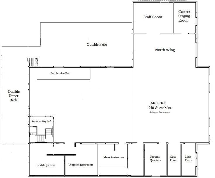 Virtual Tour Rustic Manor 1848 Venue Ideas Barn