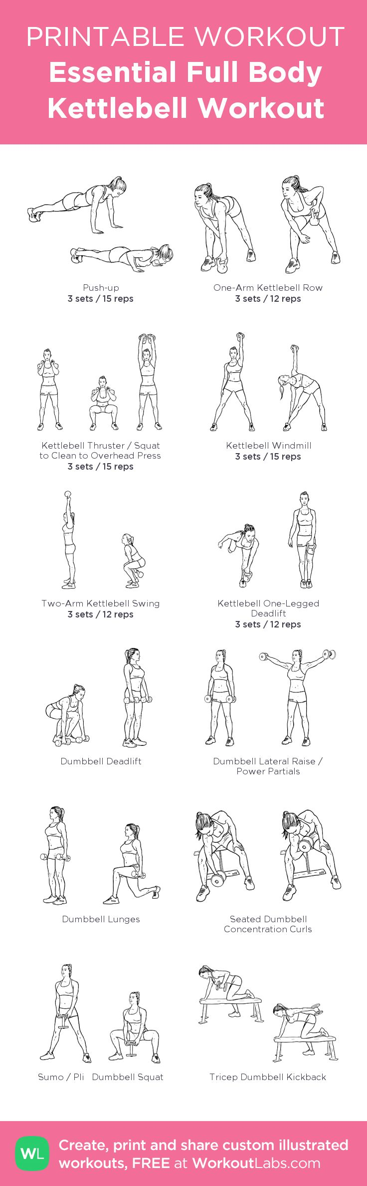 Essential Full Body Kettlebell Workout: my visual workout created at WorkoutLabs.com • Click through to customize and download as a FREE PDF! #customworkout