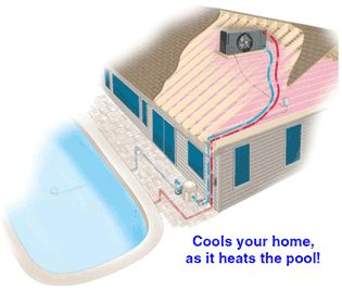 solar attic pool heater @Carolyn Doane