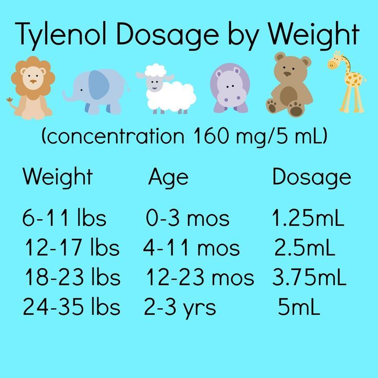 the old dose tylenol for a is what month of 5