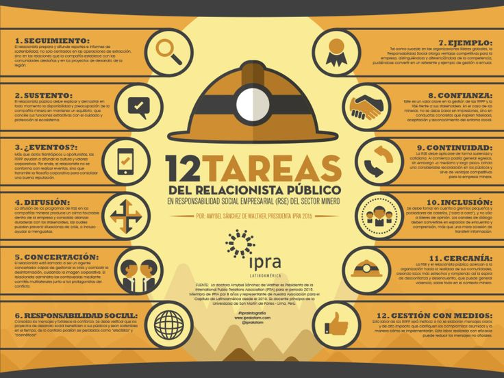 12 tareas de un Relaciones Públicas #infografia #infographic #marketing
