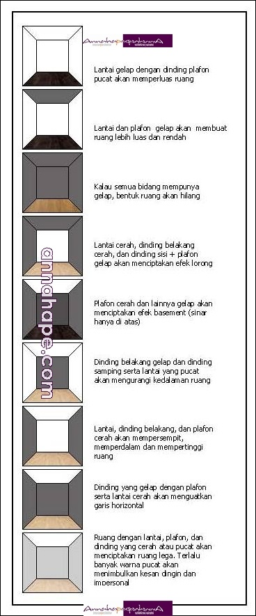Room painting tips (in Indonesian). This might come in handy someday.