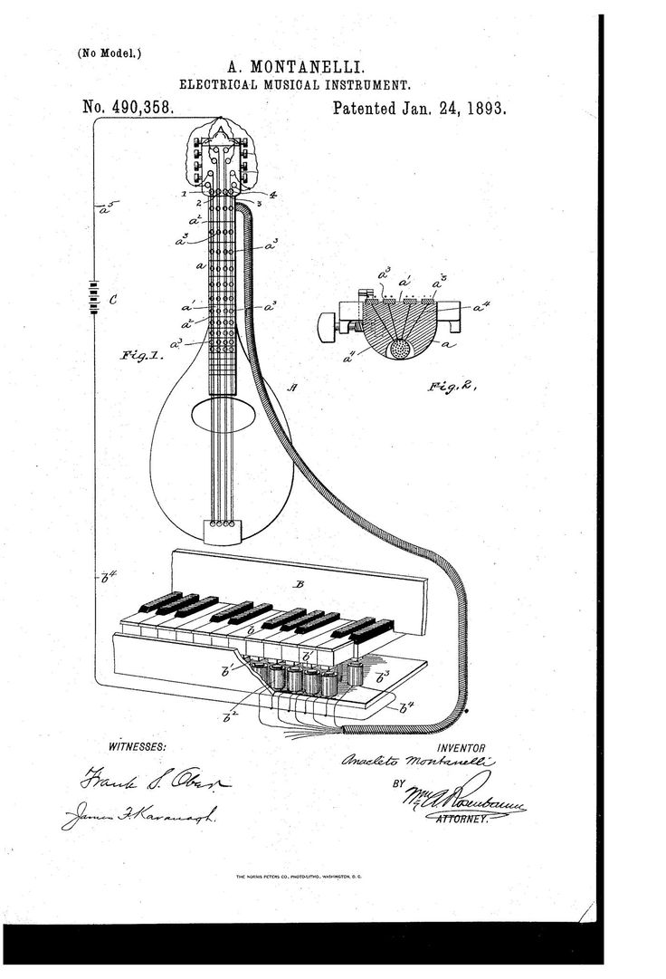 mandolin keyboard