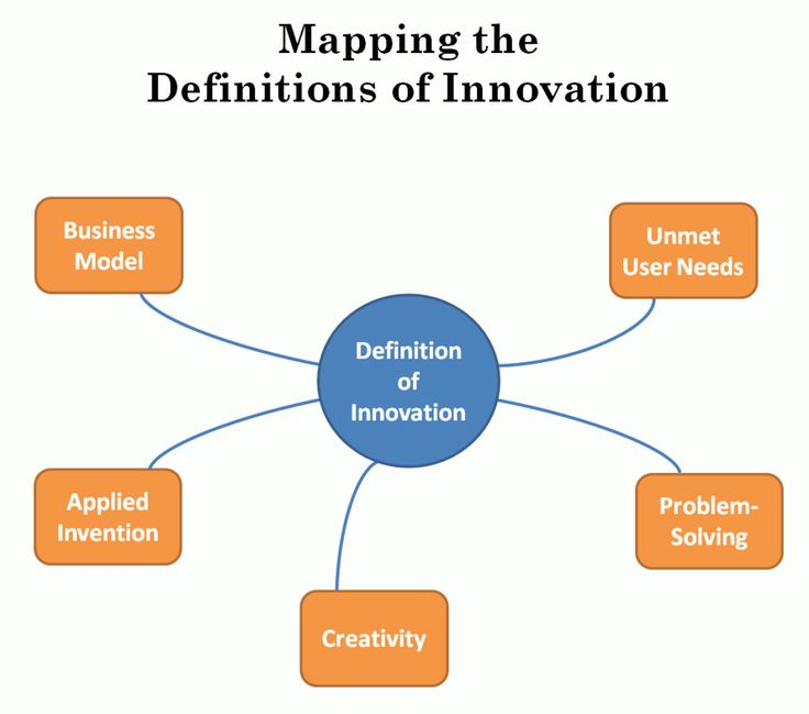 Define Innovation | the many great comments, and pulled out 25 definitions of innovation ...