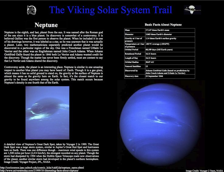 Facts About Neptune the Planet | Neptune Poster Thumbmail ...